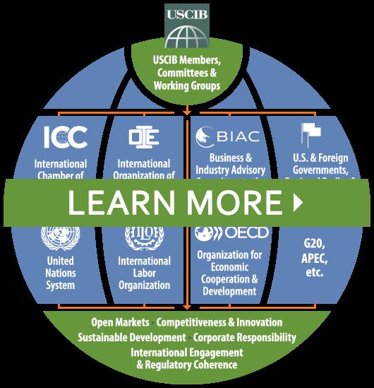 Global Network - Learn More